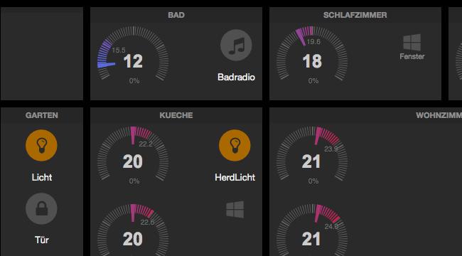 FHEM Dashboard – Installation