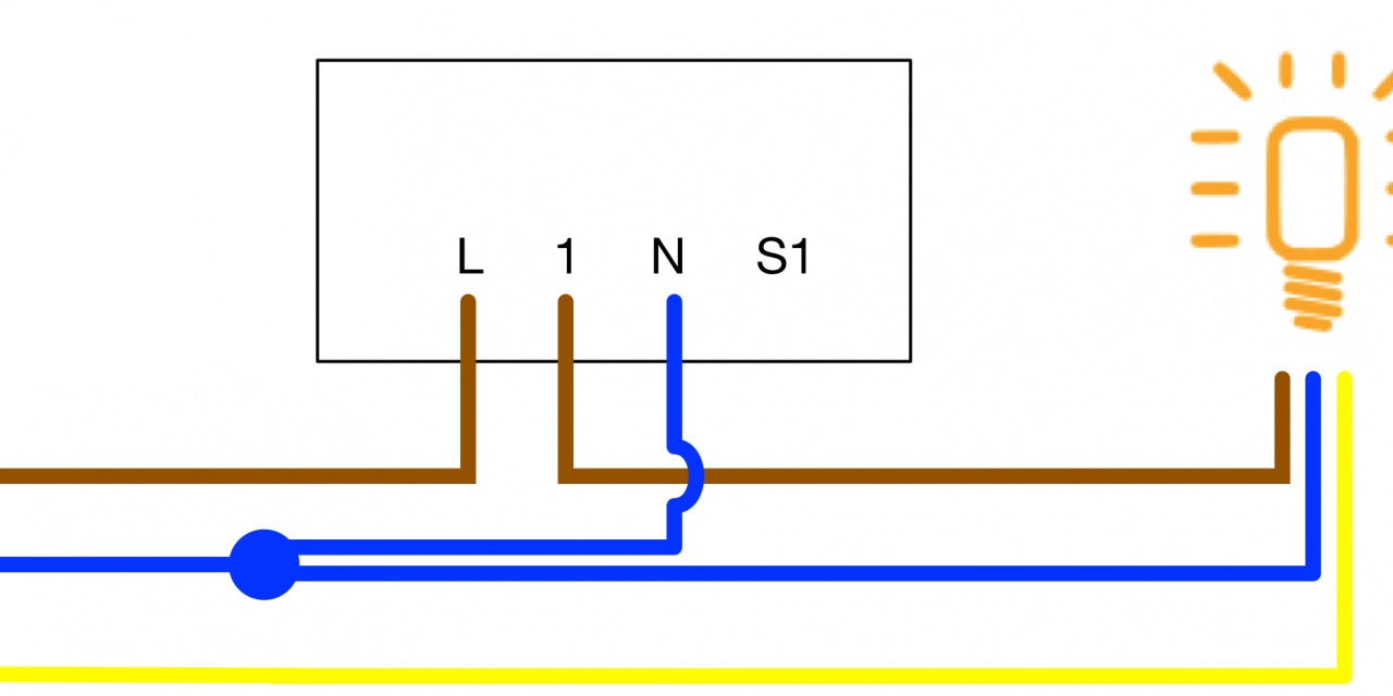 Elektroinstallation HomeMatic Unterputzschalter
