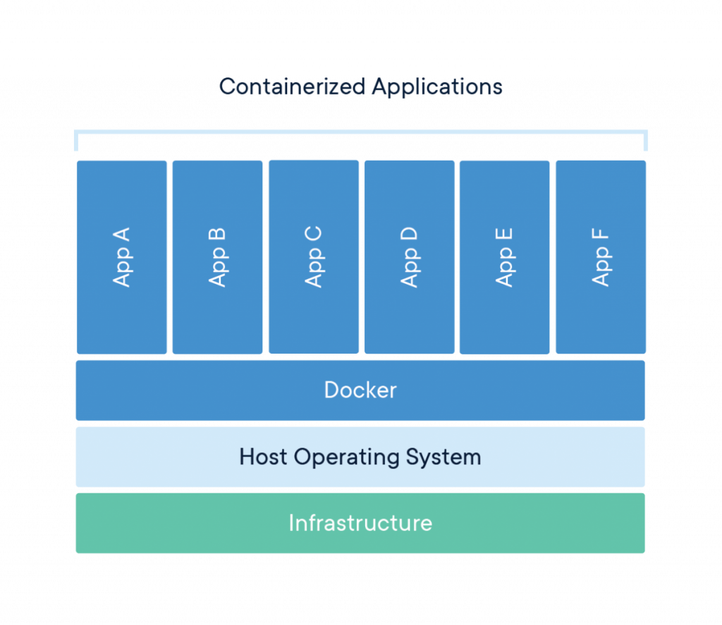 FHEM auf RPI mit Docker und Hypriot   krannich Hausautomation